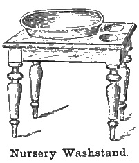 Child's washstand, basin